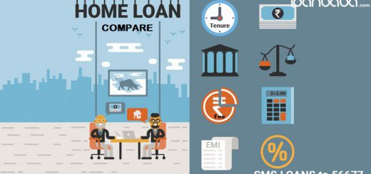 Compare and Apply for Home Loans at Loanbaba.com