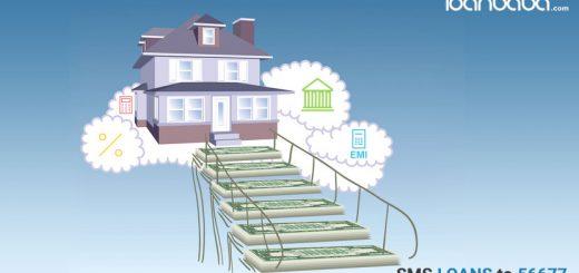 Home Loan MCLR Rate