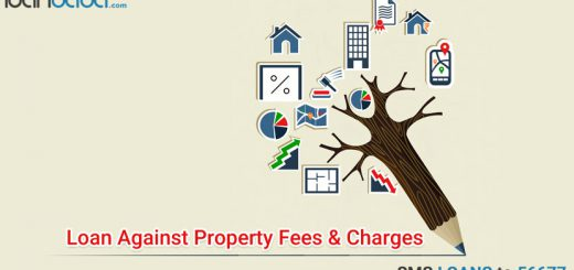 loan against property at loanbaba.com