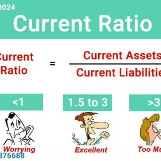 current ratio explained at loanbaba
