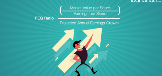 calculate price to earnings to growth ratio
